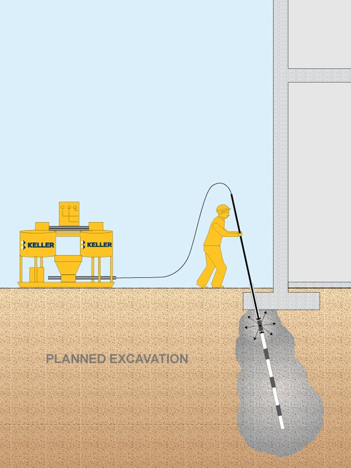 Permeation grouting technique illustration
